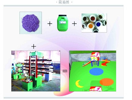 Colored Flexible Rubber Floor Tiles Production Line