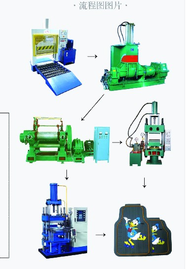 Rubber Mat Production Line