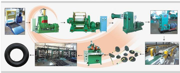 Inner Tube Production Line